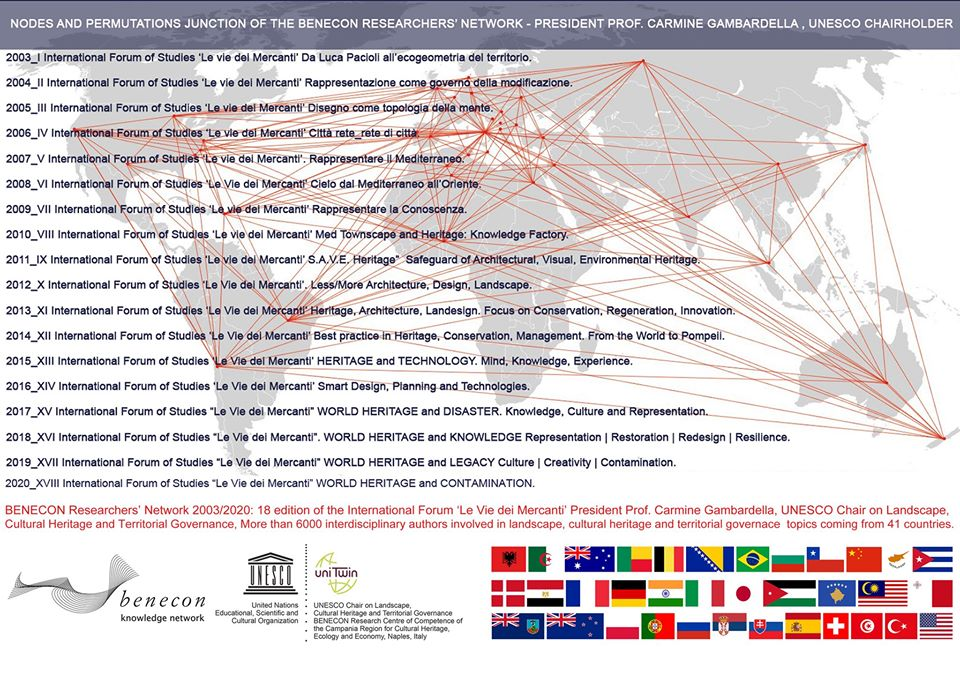 NEW DEADLINES AND DATES OF THE XVIII INTERNATIONAL FORUM WORLD HERITAGE AND CONTAMINATION