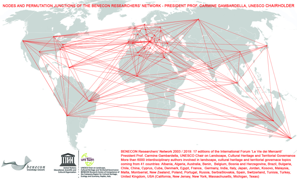 IL NETWORK SCIENTIFICO INTERNAZIONALE DEL CONSORZIO UNIVERSITARIO BENECON CATTEDRA UNESCO